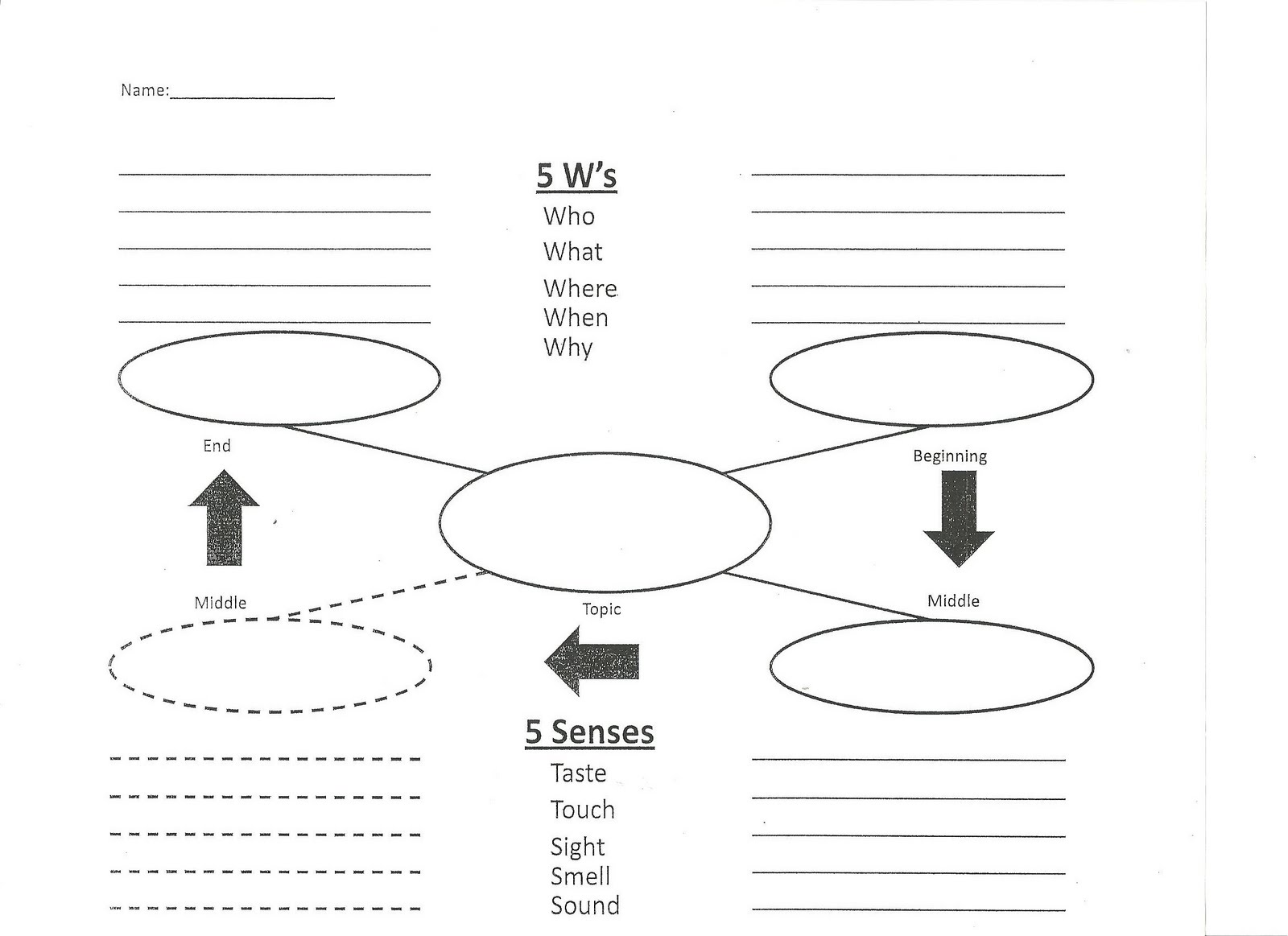 023 Narrative Essay Graphic Organizer Example Incredible Middle School Pdf Story Full