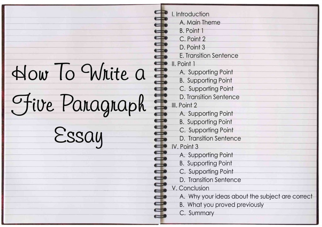 023 Paragraph Essay Topics Example Best 5 For High School Middle Large