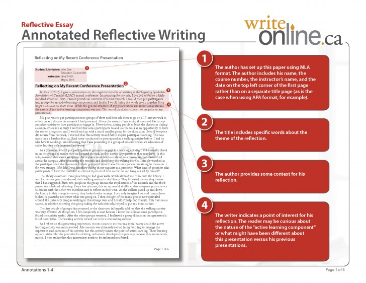 023 Reflective Annotatedfull Page 1 Essay Example Beautiful Examples Writing Pdf College Sample 728