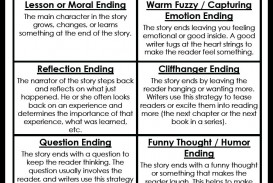 023 Writing Narrative Endings Pinterest Anchor Charts Essayle Powerpoint About Being Judged Quizlet Someone Else Mrsniradale 4th Grade Ppt Step By Outline Amazing A Essay 320
