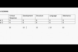 024 Catw Essay Maxresdefault Beautiful Sample Structure Topics