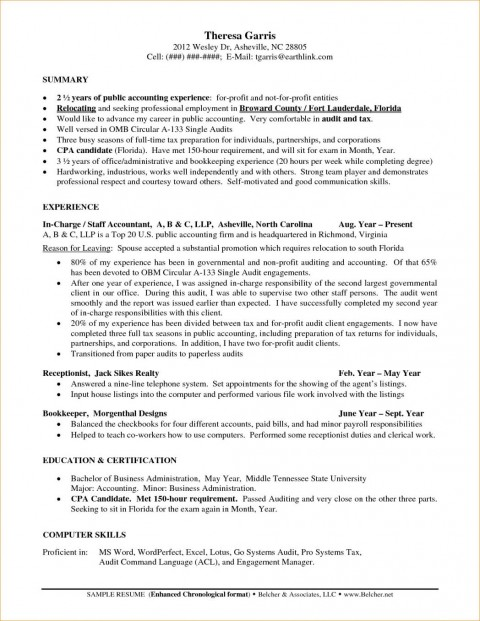 024 Essay Example Best Solutions Of Professional Mba Reflective Help Mri Tech Writing On Teaching Sample Cover Grea Leadership Introduction Using Gibbs Model In Third Person Work Experience Beautiful Examples Personal Pdf About Life Format 480