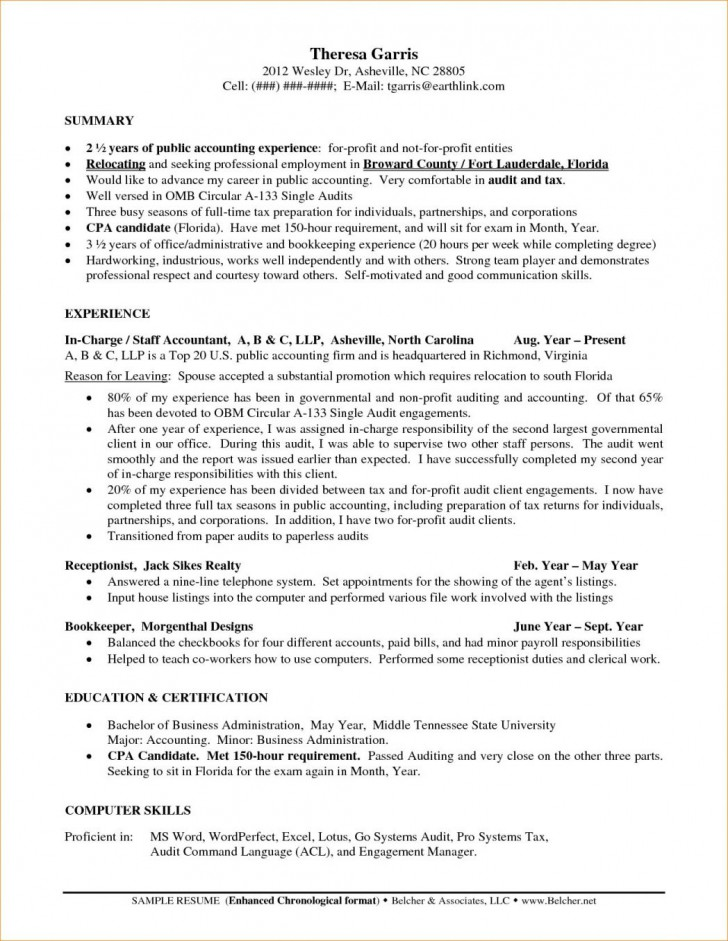 024 Essay Example Best Solutions Of Professional Mba Reflective Help Mri Tech Writing On Teaching Sample Cover Grea Leadership Introduction Using Gibbs Model In Third Person Work Experience Beautiful Examples For Middle School Apa High 728