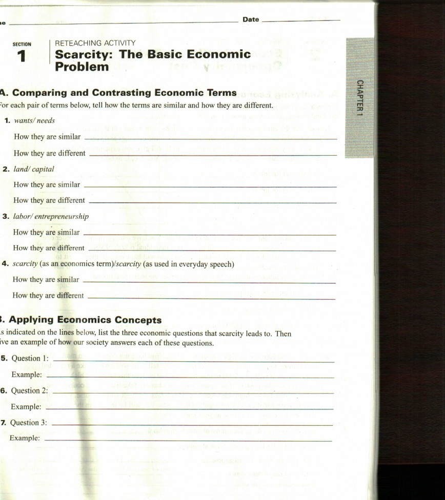 024 Essay Example20the20basic20economic20problem About Excellent Scarcity Food On Of Water In 200 Words India 868
