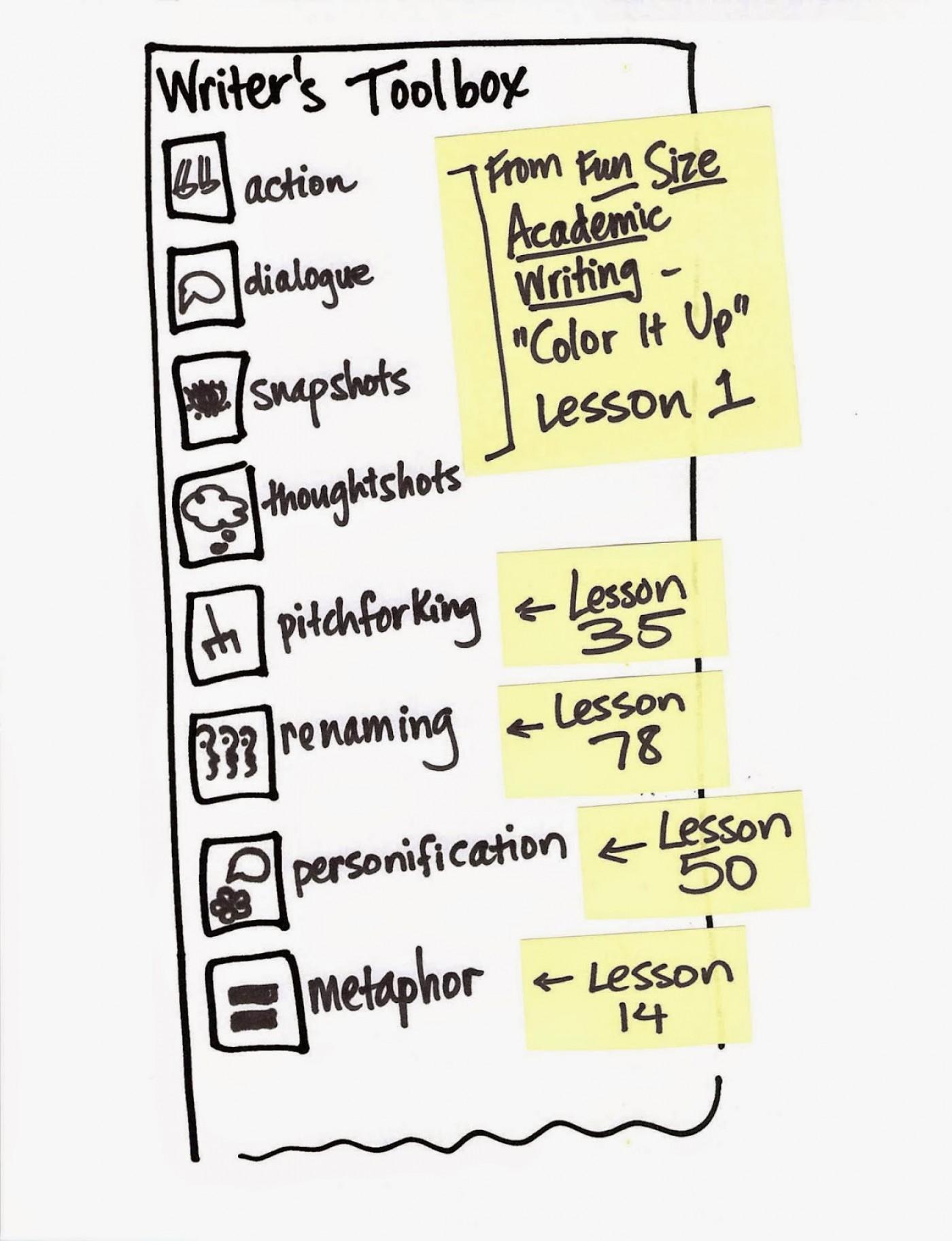 024 Essay Rewriter Example Rewrite My Rewriting Tool Writing On Article Best Tools Wr Essential Free Online College Singular Software Crack Generator 1400