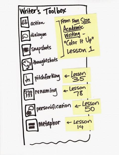024 Essay Rewriter Example Rewrite My Rewriting Tool Writing On Article Best Tools Wr Essential Free Online College Singular Software Crack Generator 480
