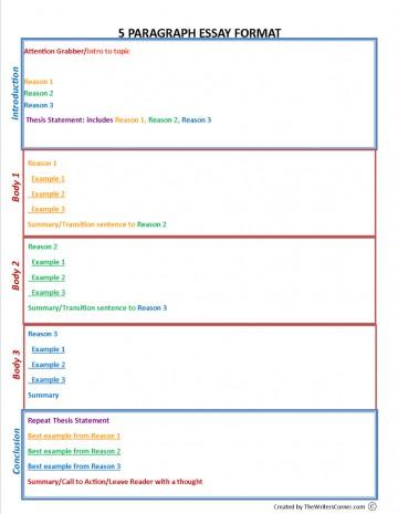 024 Five Paragraph Essay Graphic Organizer 2861319 3073481 1521664572 Wonderful High School Definition 5 Pdf 360