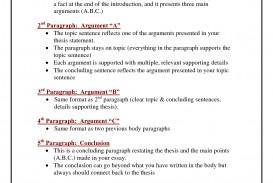 024 One Paragraph Essay Topics Magnificent 320