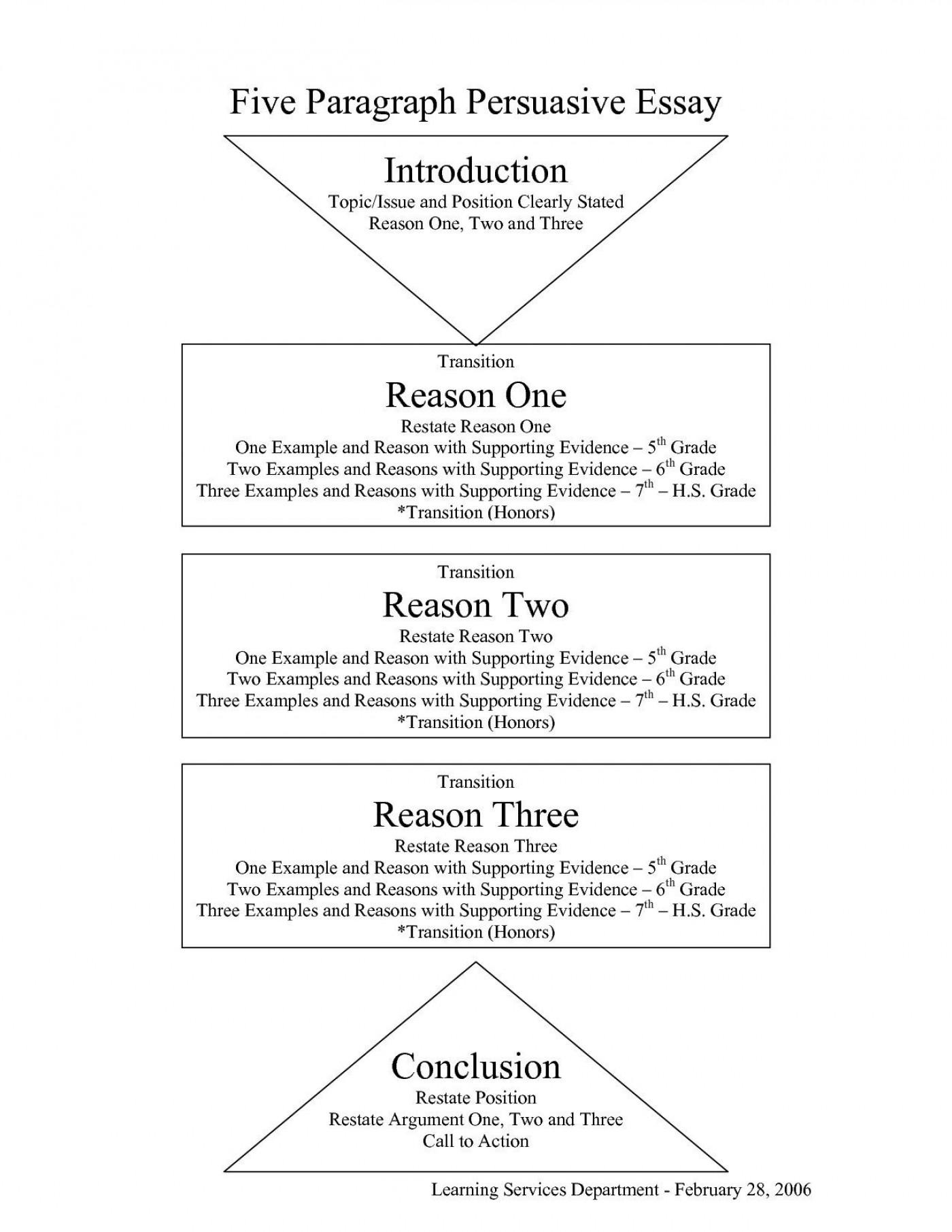 Informative essays examples