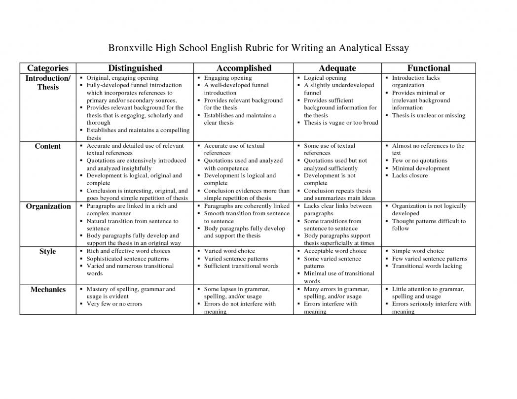 024 Rubrics In Essay Writing Example Analytical Rubric Analysis