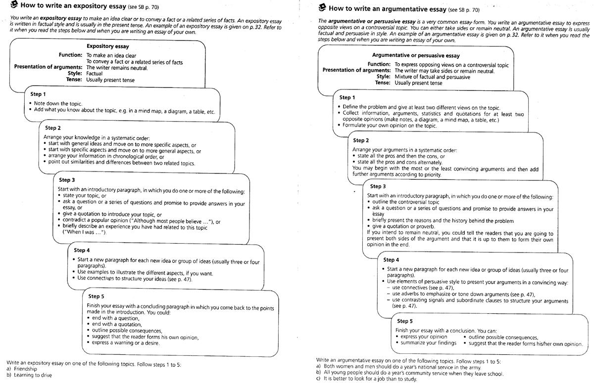 025 Best Persuasive Essay Topics Example Good College Examples Resume For Jobs Format Easy Essays L Beautiful Uk Argumentative Full