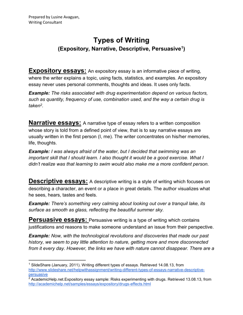025 Essay Example How To Start An Expository 007074744 1 Astounding Write In Mla Format Examples Apa Full