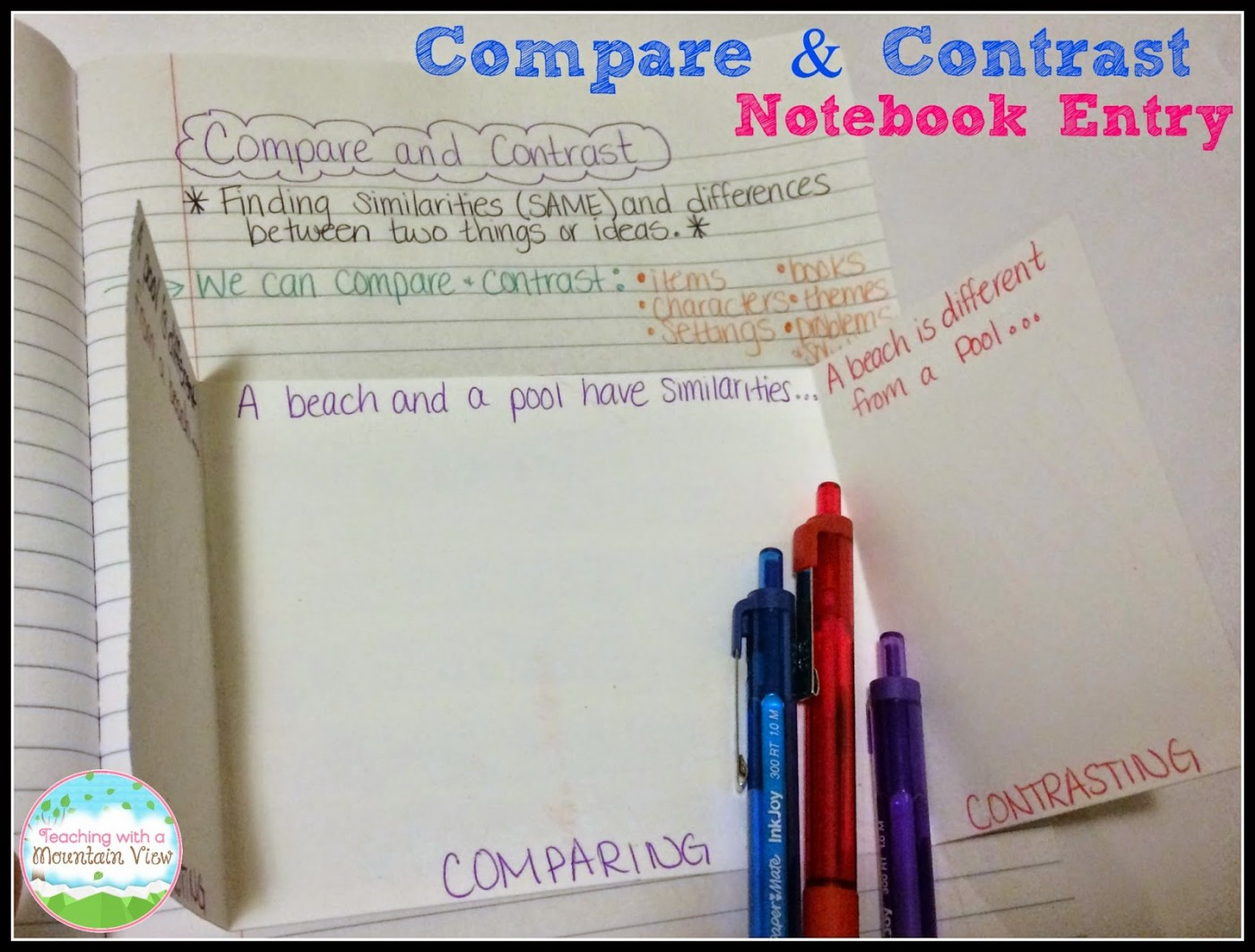 025 Essay Example How To Write Compare And Contrast Outstanding A Outline Comparison Ppt Middle School 1400