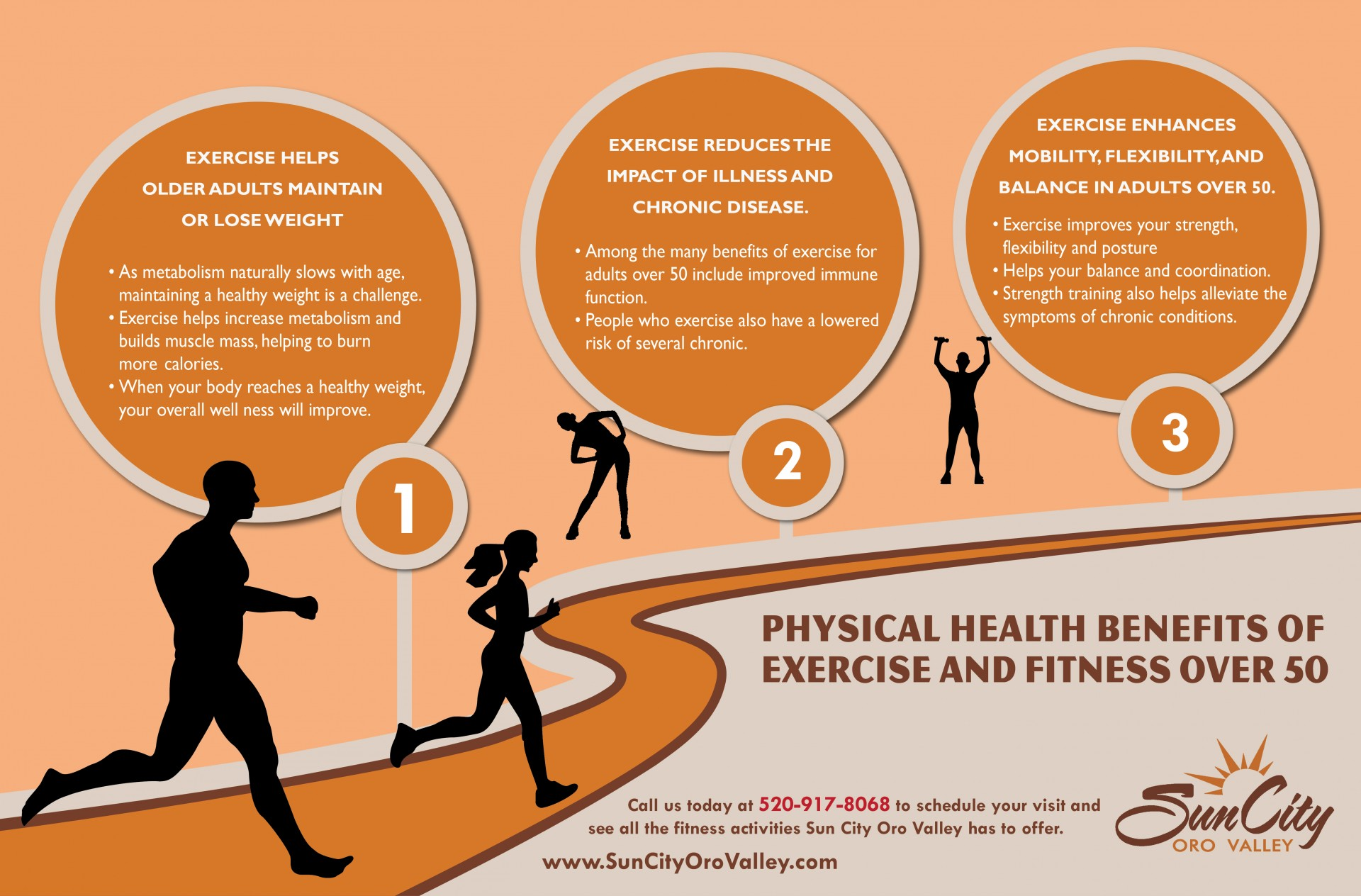 025 Essay Example Physical Health Benefits Of Exercise And Fitness 53cd51461bdcf Unusual Pdf Short On In Hindi Conclusion 1920