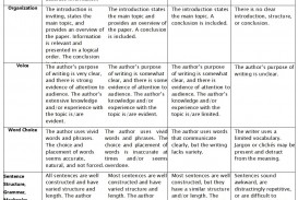 025 Essay Example Short Rubric Orig Shocking Answer Apush About Slavery In America Questions Internal Medicine