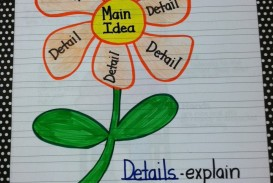 025 Essay Example What Is The Main Idea Of Reads I Wonderful Pencil