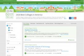 025 Niche No Essay Scholarship Marvelous Reddit Winners