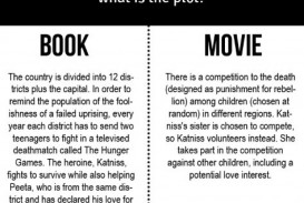 026 Essay Example Movies Slide 217818 826272 Free Frightening On In Hindi Sample Titles