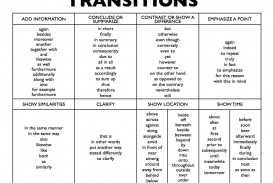 026 Transition Words In Essays Transitions For Good L Essay Phenomenal Conclusion Spanish Descriptive Comparative