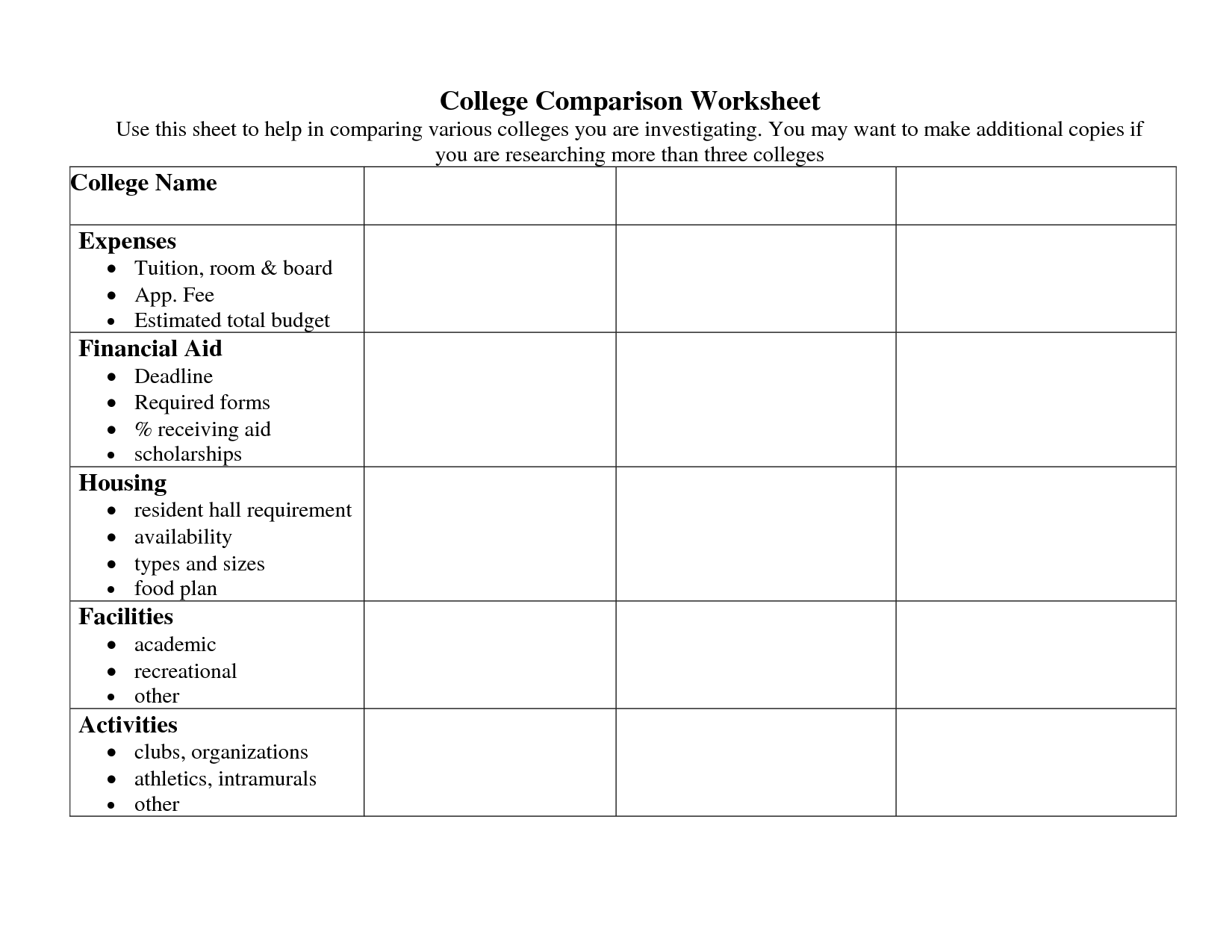 027 Compare And Contrast Essay Graphic Organizer Example College 652630 Wondrous Middle School Full