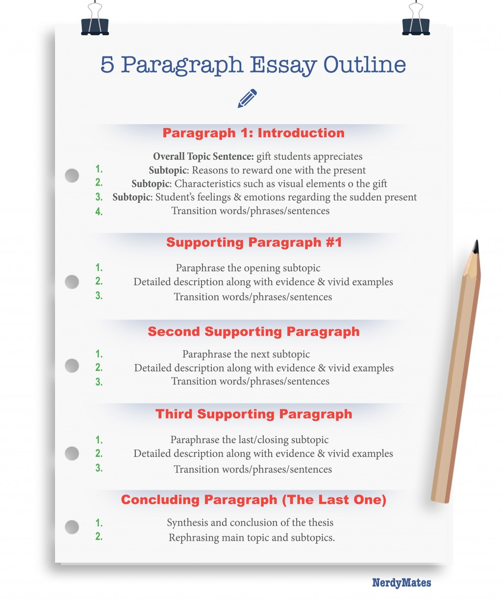 028 Essay Example Paragraph Outline Fearsome 5 Template Persuasive Free Large