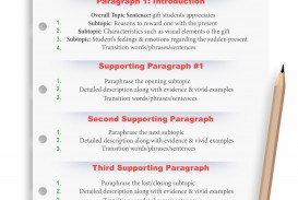 028 Essay Example Paragraph Outline Fearsome 5 Template Persuasive Free