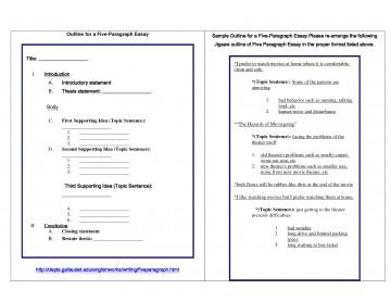 028 Essay Example Paragraph Topics Bunch Ideas Of Outline Persuasive Template Az Unique Best 5 For High School Middle 360