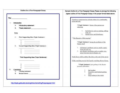 028 Essay Example Paragraph Topics Bunch Ideas Of Outline Persuasive Template Az Unique Best 5 For High School Middle 480