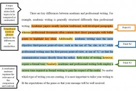 028 Point20paragraph20example 0 Compare And Contrast Essay Structure Stupendous Ppt Format Outline